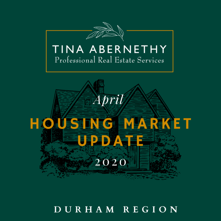 Durham Real Estate Market Report